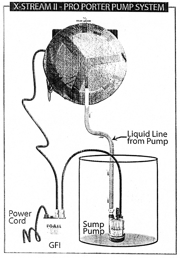 foam machine pump