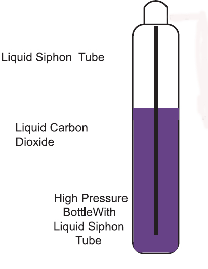 co2 high pressure siphon tube bottle